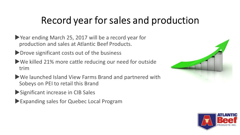 Record-Year-Sales-Production